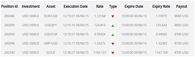 nfp-report