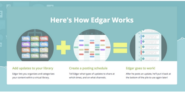 10 best social media marketing tools edgar