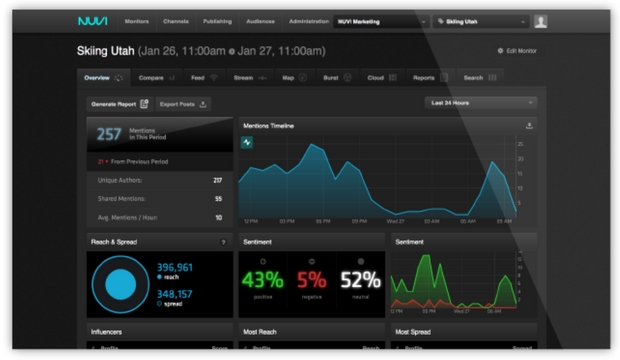10 best social media marketing tools nuvi