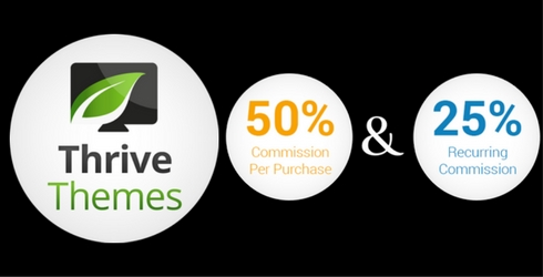 best recurring affiliate program thrive themes