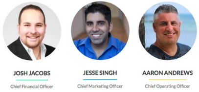 the wealth network founders