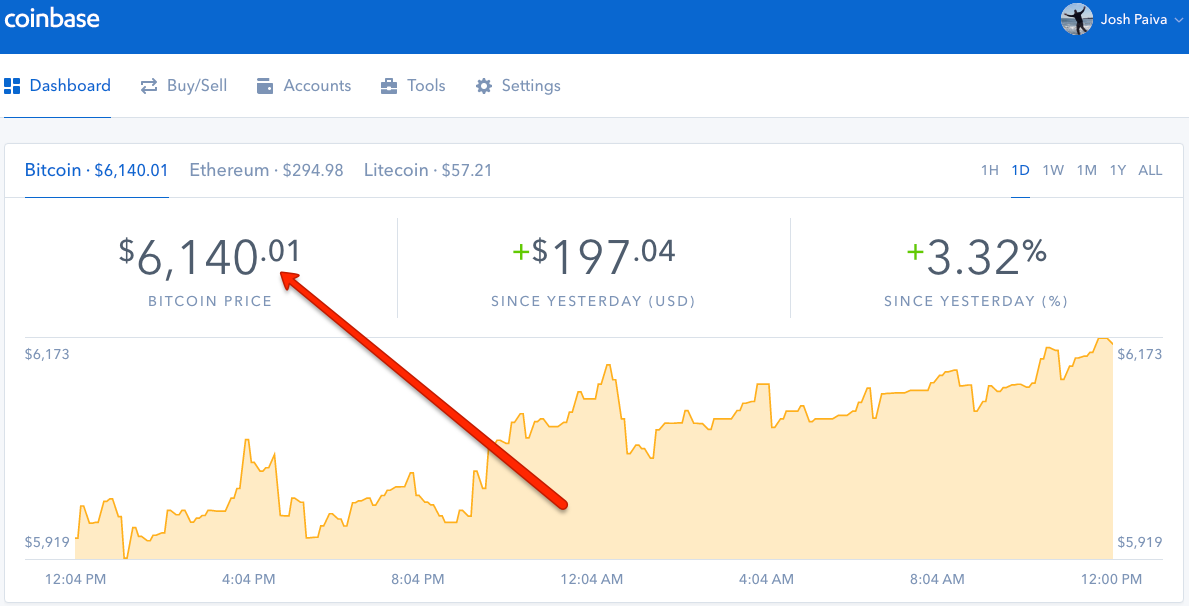 Coinbase Review  Security Exchange Vault Wallet Fees