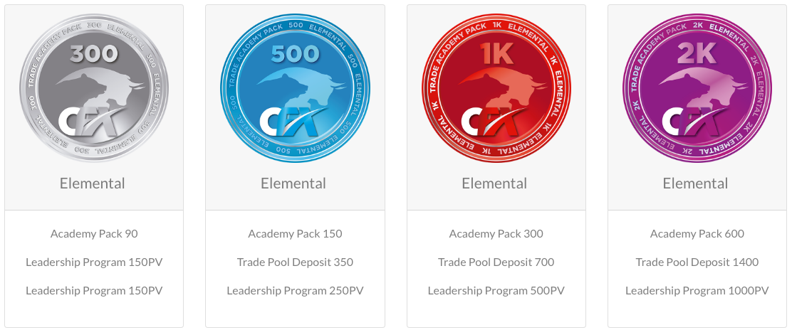 trade academy packs 1