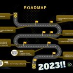 DAISY Roadmap 2023 – Thinking of Joining? Must See!