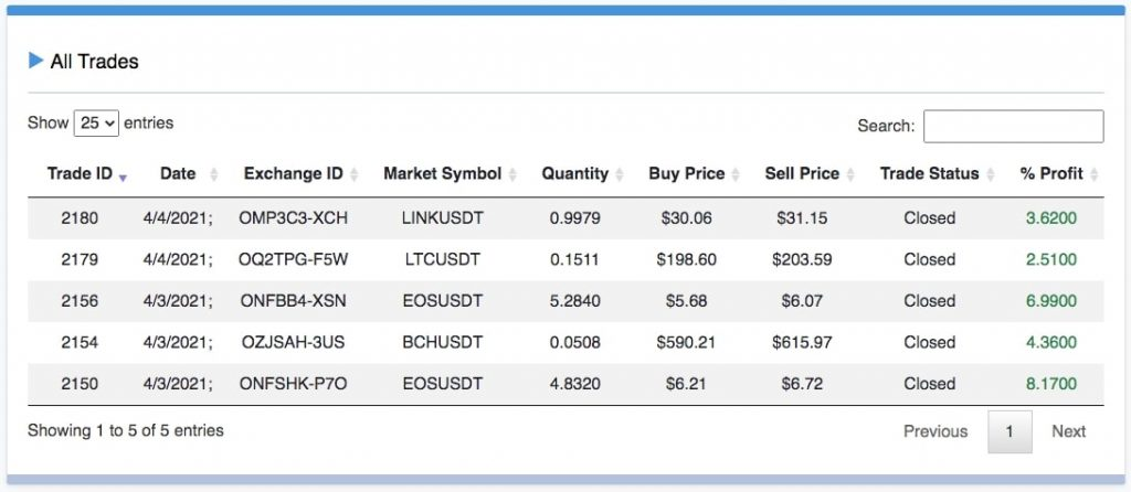copy pro traders personal trading results